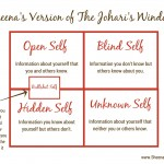 The Johari Window - sheenalashay.com